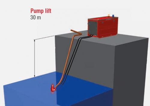 HS60 Sewage Pump